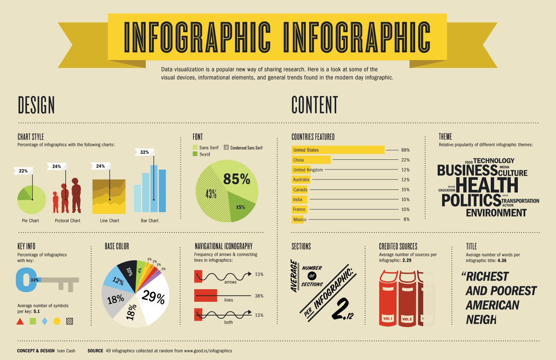 viet-art-infographic (3)