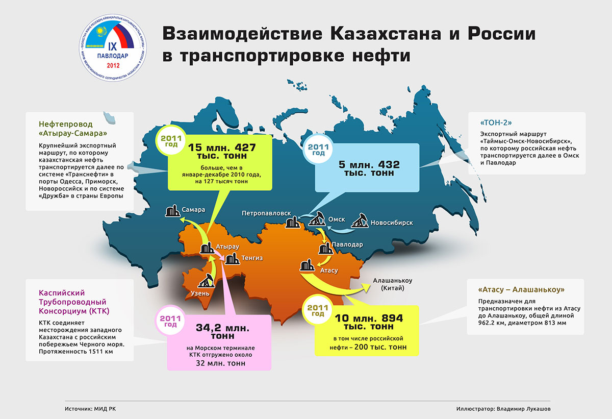 viet-art-infographic (4)